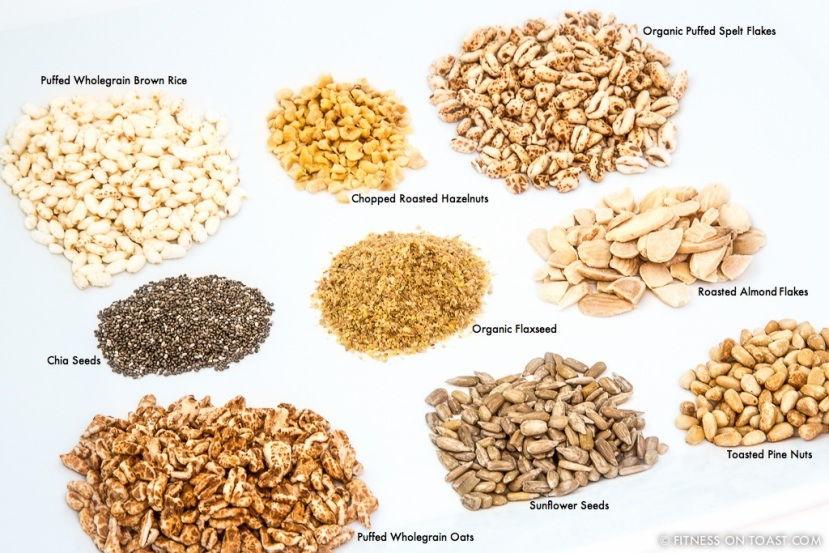 Muesli Grain Update - what's what